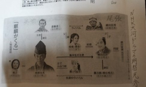 NHK大河ドラマの明智光秀