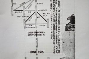 本能寺の変、それぞれの説
